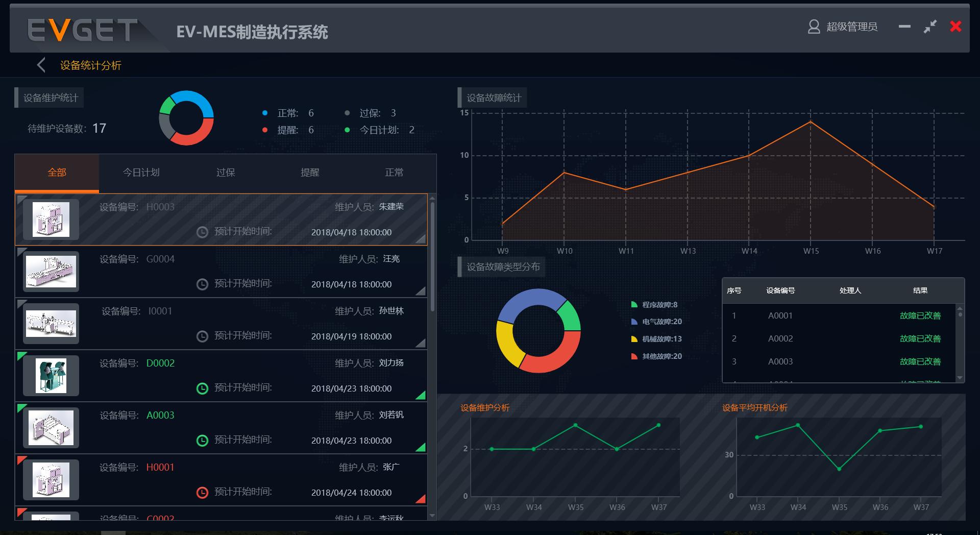 MES+APS,快速建立工厂生产现场可视化管理监控体系