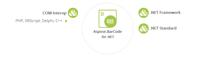 Aspose.BarCode for .NET平台独立
