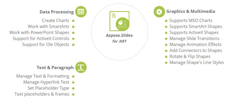 Aspose.Slides for .NET功能概述