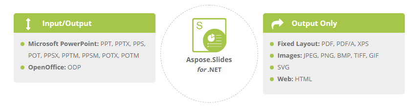 Aspose.Slides for .NET文件格式