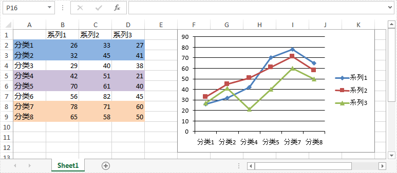Use-Discontinuous-Data-Range-to-Create-Chart-in-Excel-2