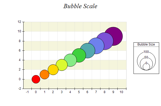 Bubble Series Improvements03