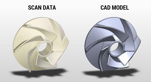 关于3D扫描技术