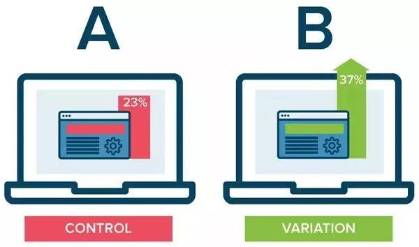 A/B 测试