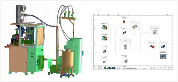 使用SOLIDWORKS Electrical 3D推进精密加工机械开发
