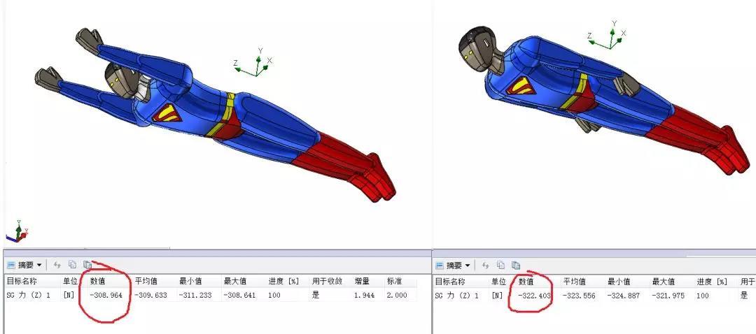 用SolidWorks验证为什么超人飞行时为什么双手向前