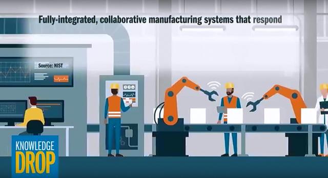 什么是工业4.0?