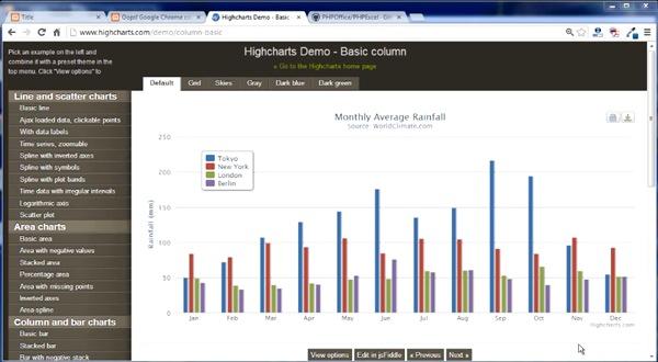 jQuery Highcharts视频教程(四):从excel文件中提取数据(上)
