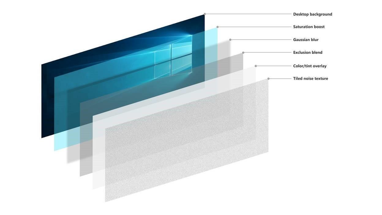 DevExpress Winforms使用技巧教程:如何实现Fluent Design和Acrylic Effects