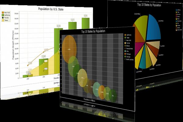 Xtreme Chart Pro