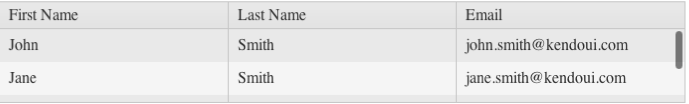 Kendo UI for jQuery数据管理使用教程