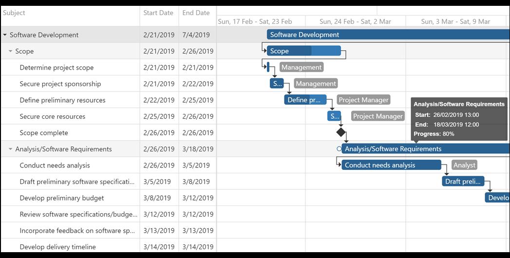 DevExpress ASP.NET Core Controls v20.1新版亮点