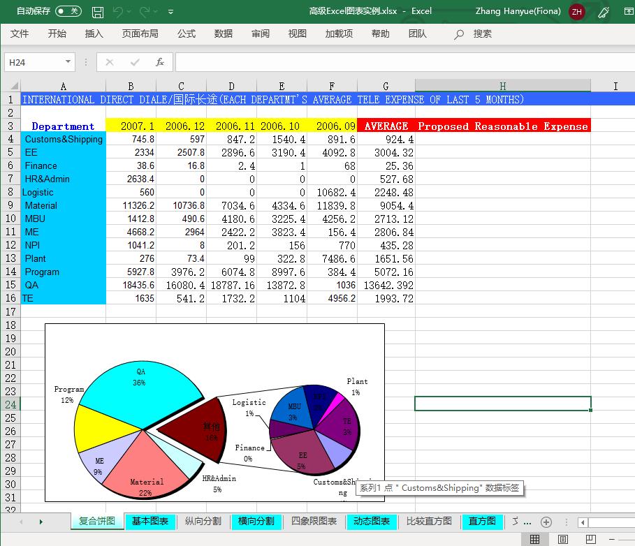 Vue框架下如何实现导入导出Excel、PDF?SpreadJS有妙招!