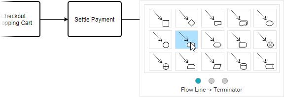 创建流程图