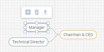 带有自定义工具栏的DHTMLX心智图