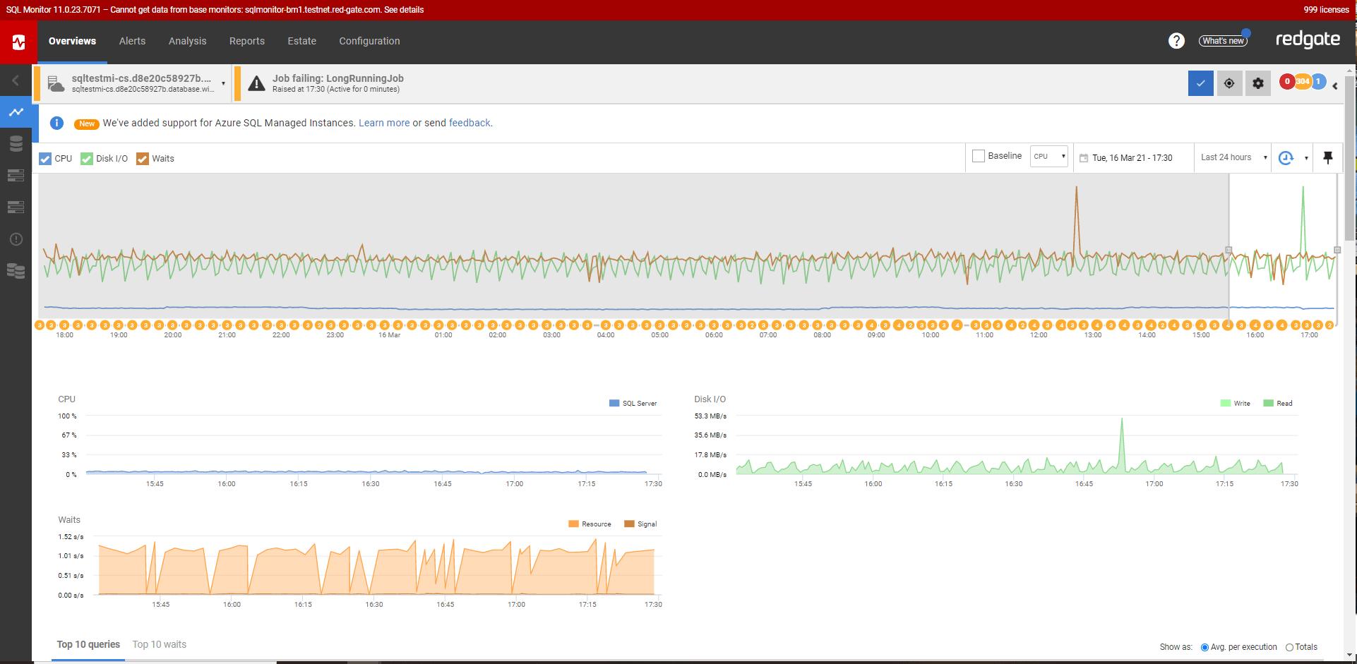 服务器级别指标