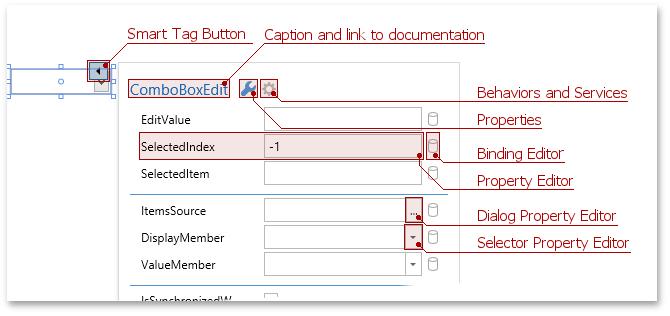 DevExpress WPF控件入门指南:什么是智能标签?