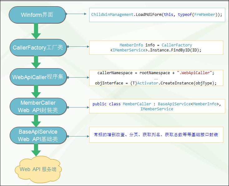 c# winform界面开发教程资料图片029