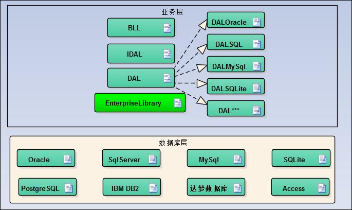 C# Winform应用系统快速开发图11