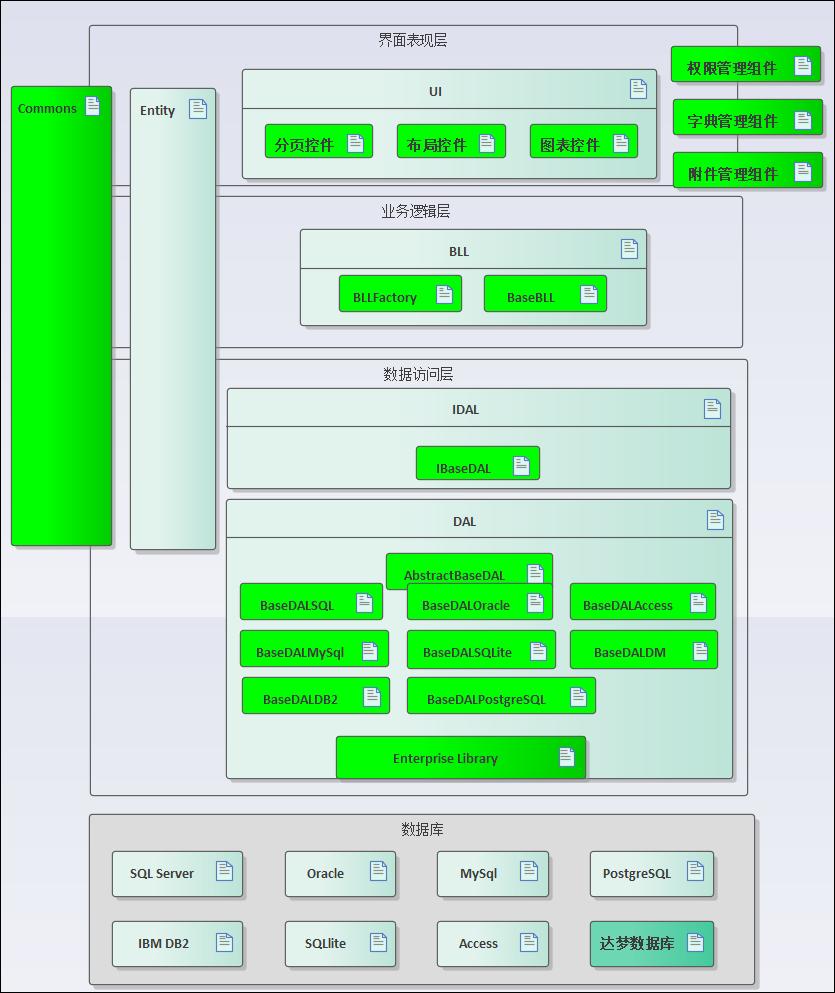 C# Winform应用系统快速开发图14