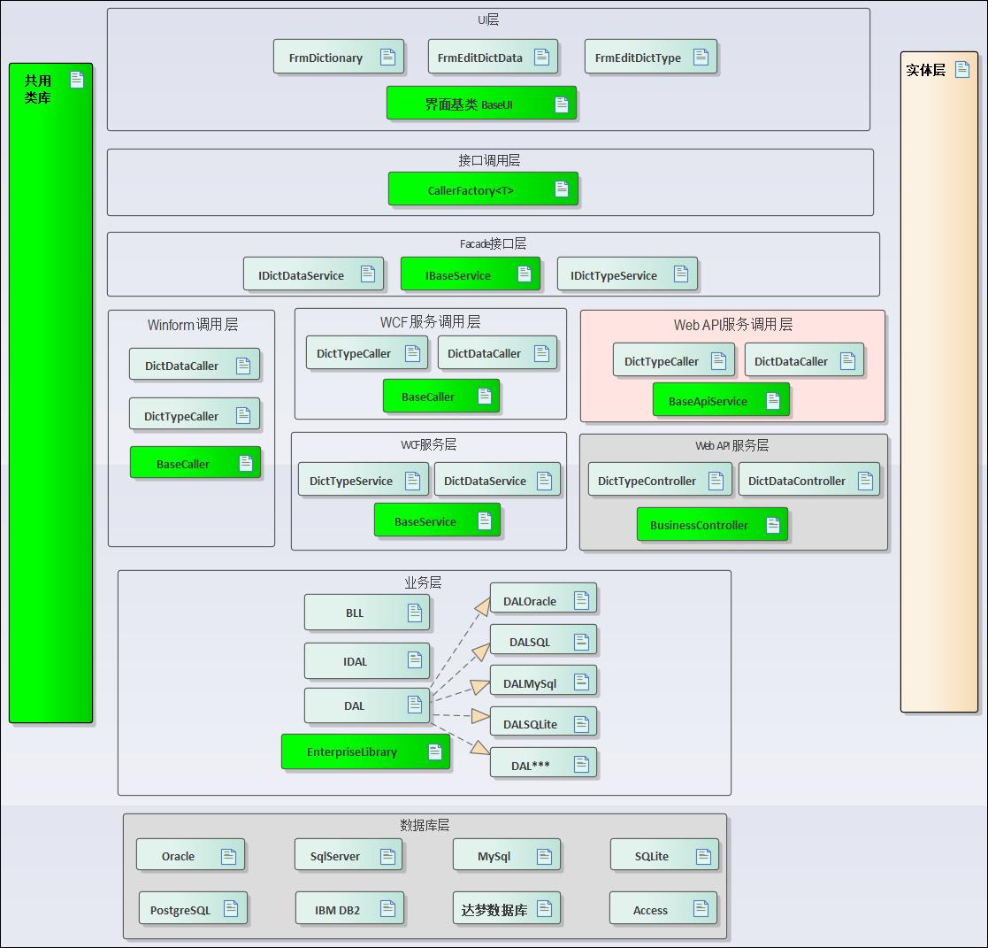 C# Winform应用系统快速开发图15
