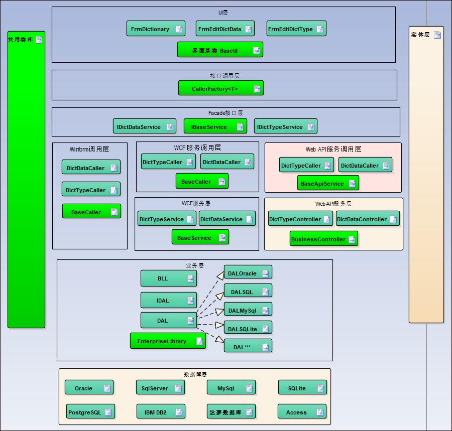 Winform开发技术深入介绍图集12