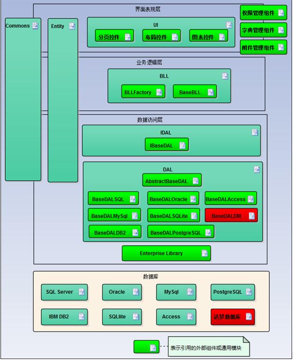 Winform开发技术深入介绍图集7