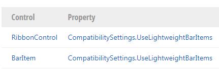 DevExpress WPF入门教程之应用程序主题图-part2-4