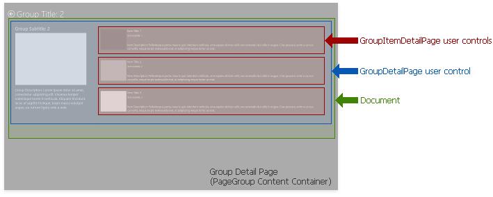使用模板库创建 Windows UI应用程序- 图集7