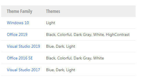 DevExpress WPF入门级教程 - 主题调色板的使用图集3