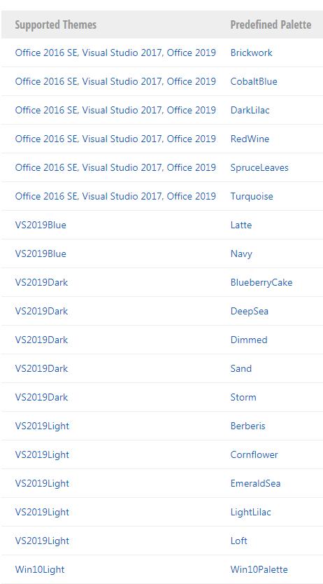 DevExpress WPF入门级教程 - 主题调色板的使用图集4