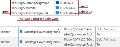 DevExpress WPF入门级教程 - 主题调色板的使用图集2