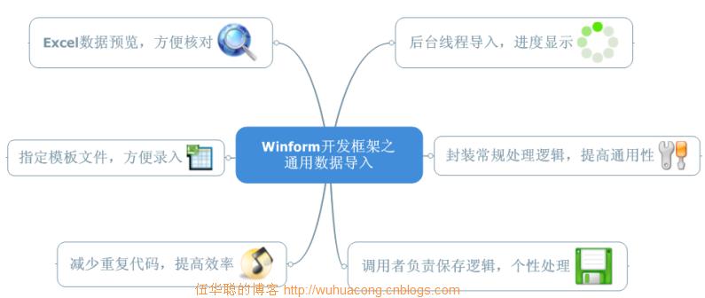 DevExpress Winform界面效果图19