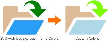 DevExpress WPF SVG图像
