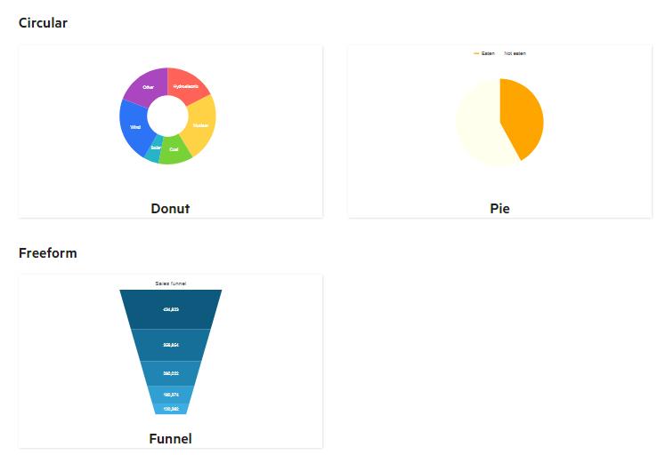 Kendo UI for Angular-图表组件