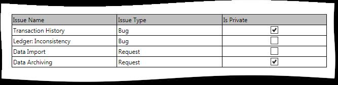 DevExpress WPF - 打印自定义报表图4