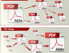 MergeSplit PDF