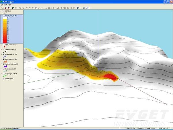 TatukGIS Developer Kernel(DK)Interface effects