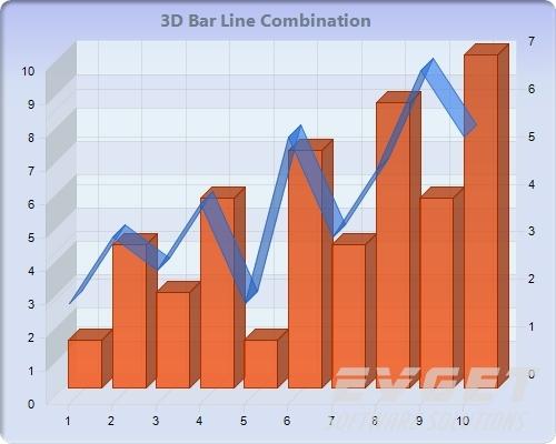 3D Bar Line Combination