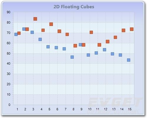 2D Floating Cubes