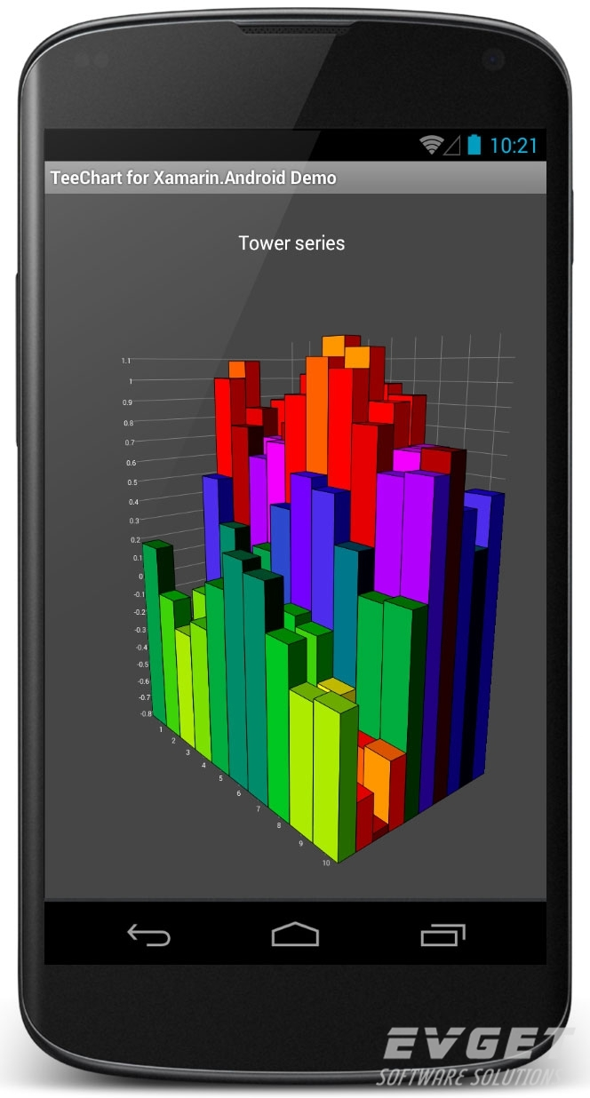 TeeChart for Xamarin.Android界面预览:3D Tower chart