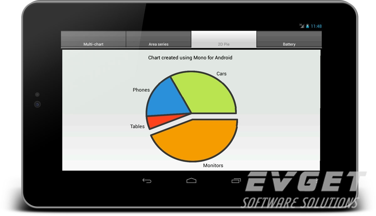 TeeChart for Xamarin.Android界面预览:pie chart