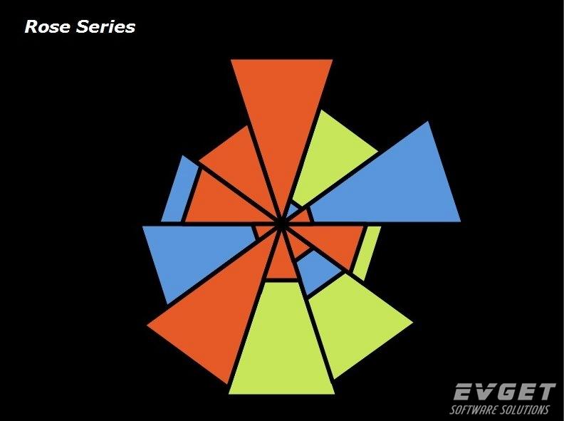 TeeChart Pro VCL/FMX界面预览:Wind Rose Chart