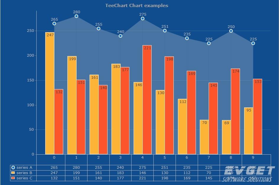TeeChart Pro VCL/FMX界面预览:DataGrid