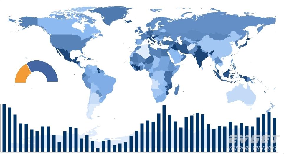 TeeChart Pro VCL/FMX界面预览:map Chart