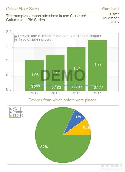 Online Store Sales