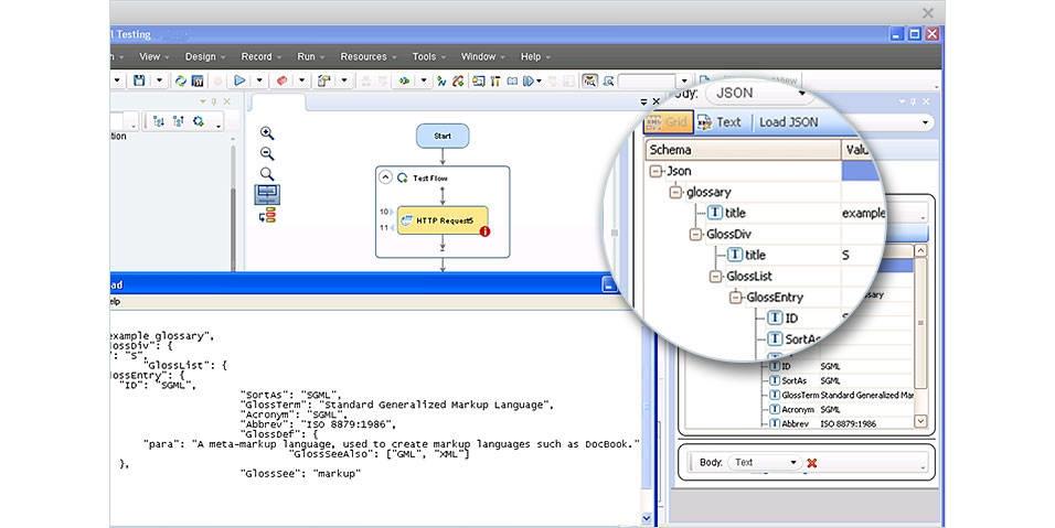 API编程模式