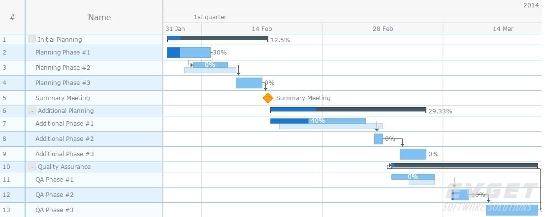 Styling Data Grid