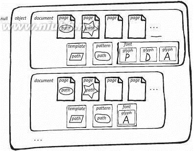 PDFlib界面预览:PDFlib图集