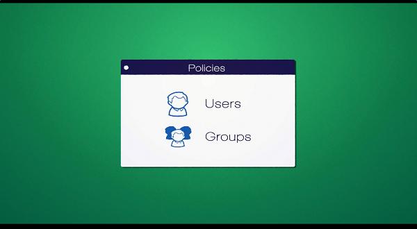 Acronis Access Advanced:移动设备用户管理和数据录入